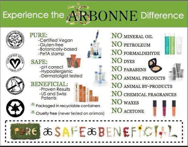 Arbonne – Beautiful Botanicals, Beautiful Science ...